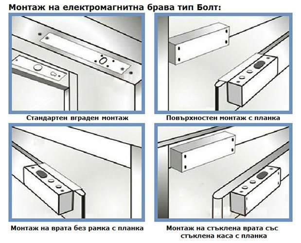 Електромагнитна брава тип Болт монтаж
