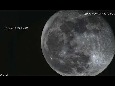 Ultra Zoom DAHUA TPC-PT8620B