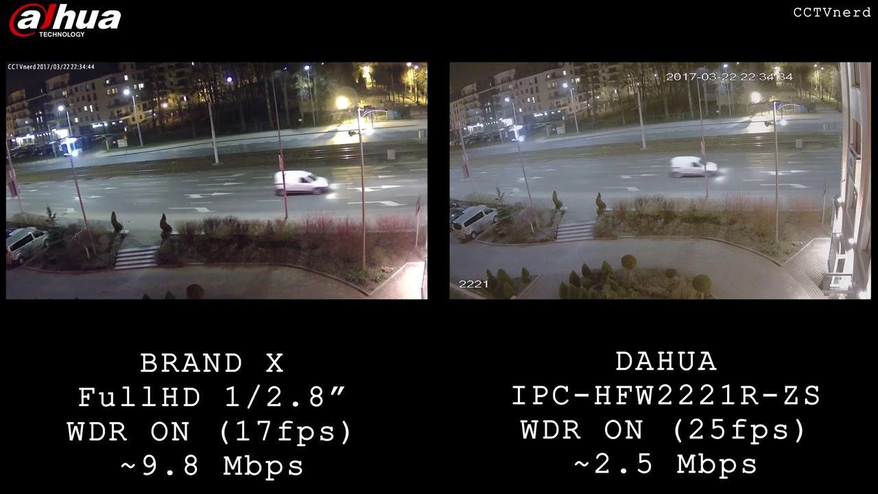 Булет камера Dahua IPC-HFW2221R-ZS – 2.0 MPx